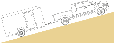 'uneven terrain' diagram