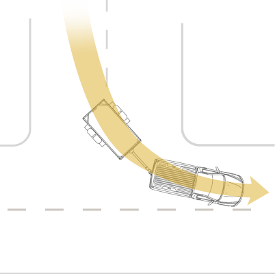 'wide turns' diagram